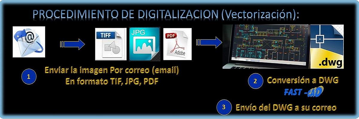 Vectorizacion de planos, PDF a DWG