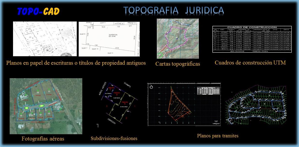 Planos topograficos